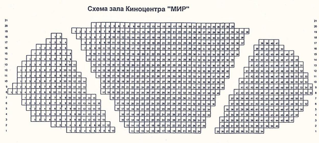 Схема концертного зала МИР