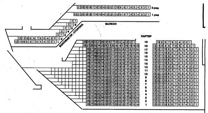 схема театра содружества актеров Таганки, план мест зала театра содружества актеров Таганки.